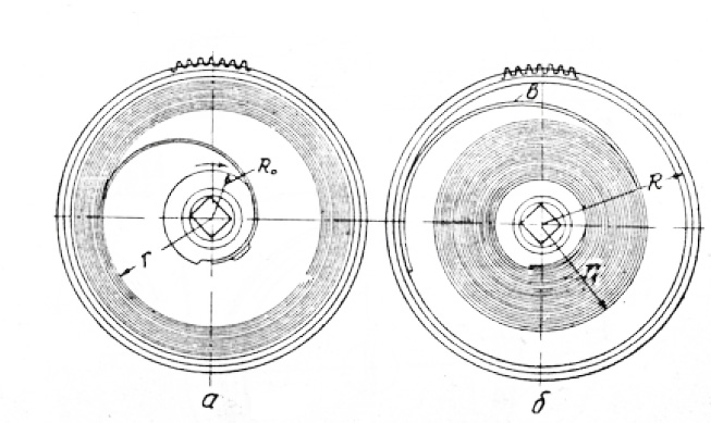 fig-17-krano-systoqnie-na-prujina-v-barabani